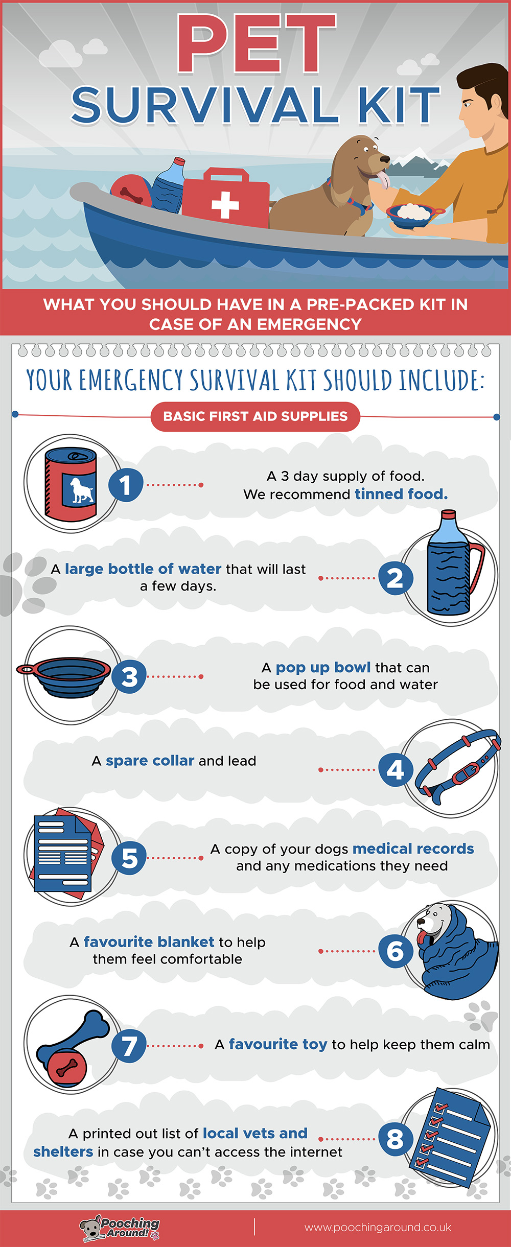Dog Survival Kits